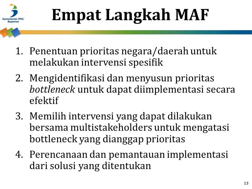 1.Penentuan prioritas negara/daerah untuk melakukan intervensi spesifik 2.Mengidentifikasi dan menyusun prioritas bottleneck untuk dapat diimplementas