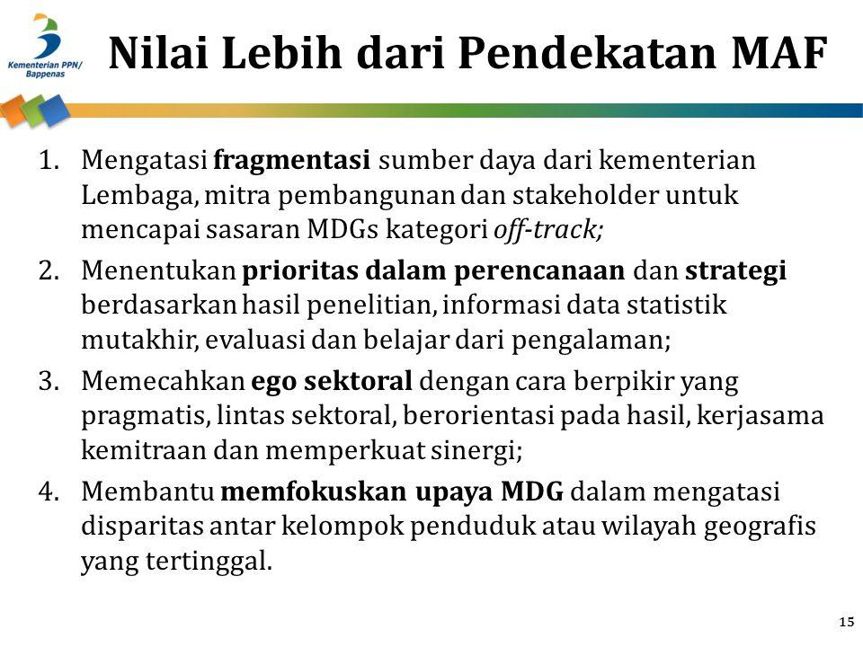 1.Mengatasi fragmentasi sumber daya dari kementerian Lembaga, mitra pembangunan dan stakeholder untuk mencapai sasaran MDGs kategori off-track; 2.Mene
