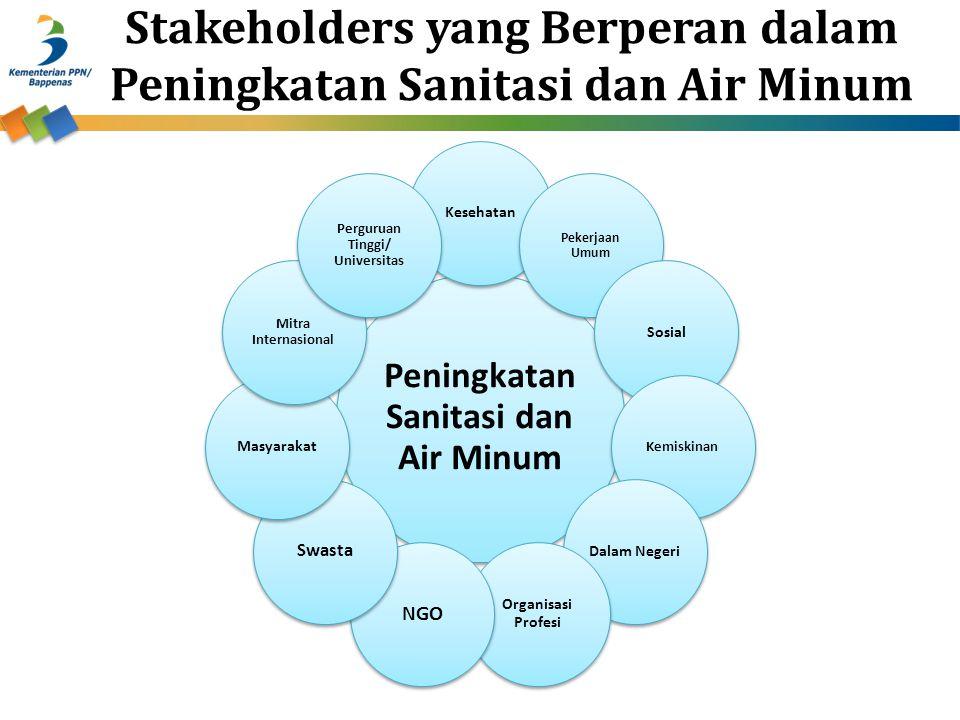 Stakeholders yang Berperan dalam Peningkatan Sanitasi dan Air Minum