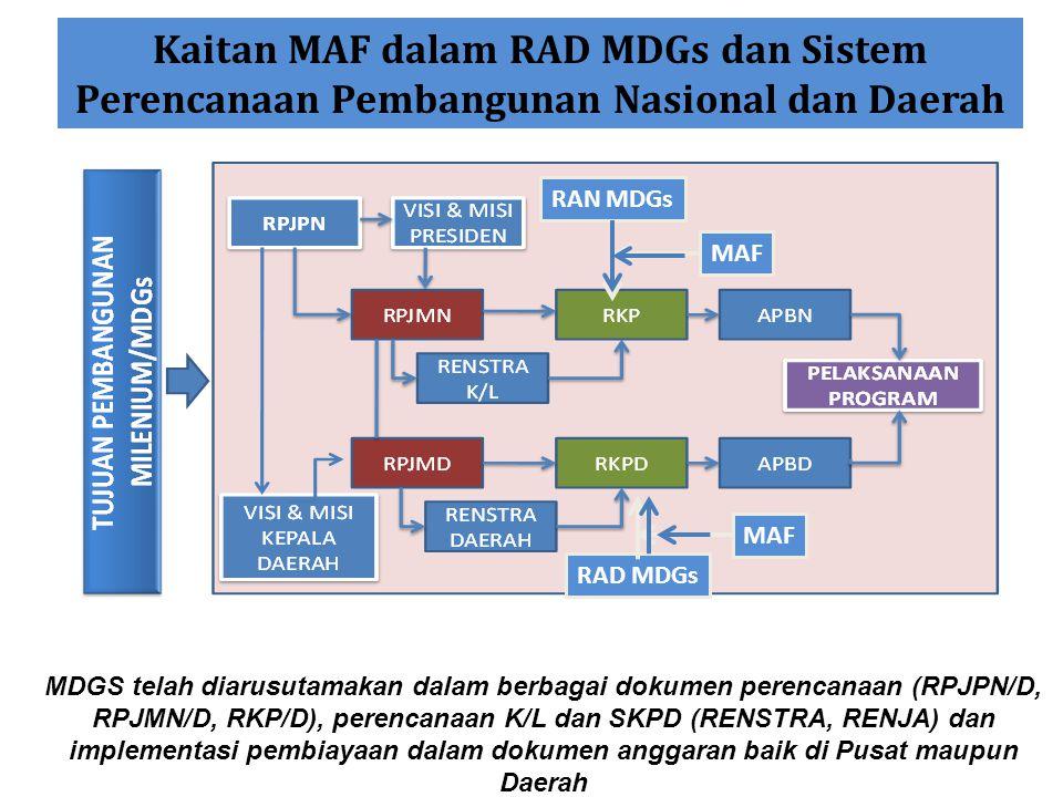 Kaitan MAF dalam RAD MDGs dan Sistem Perencanaan Pembangunan Nasional dan Daerah MAF RAN MDGs RAD MDGs MAF MDGS telah diarusutamakan dalam berbagai do
