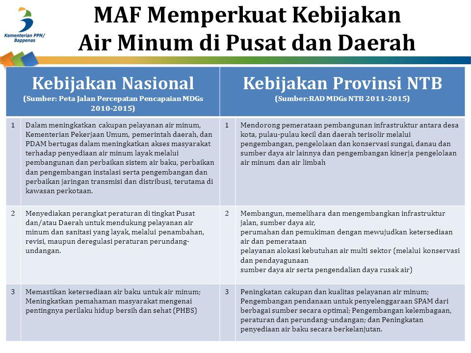 MAF Memperkuat Kebijakan Air Minum di Pusat dan Daerah Kebijakan Nasional (Sumber: Peta Jalan Percepatan Pencapaian MDGs 2010-2015) Kebijakan Provinsi