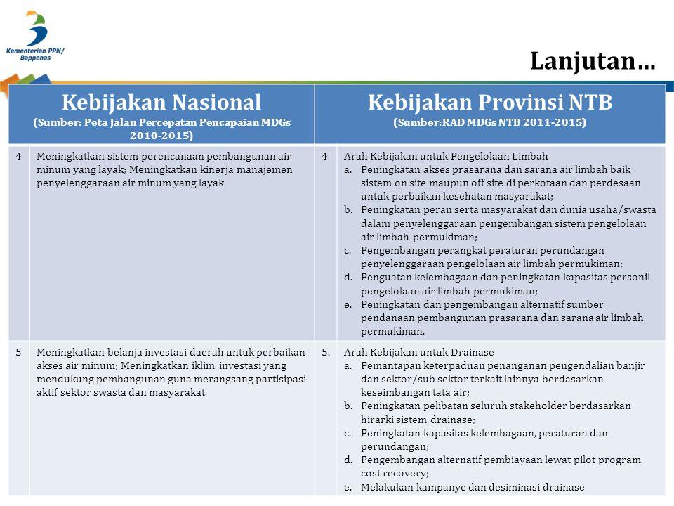 Lanjutan… Kebijakan Nasional (Sumber: Peta Jalan Percepatan Pencapaian MDGs 2010-2015) Kebijakan Provinsi NTB (Sumber:RAD MDGs NTB 2011-2015) 4Meningk