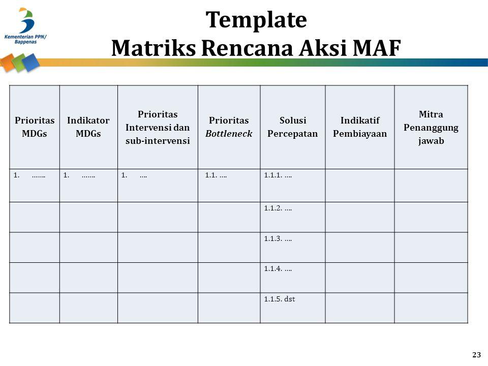 Template Matriks Rencana Aksi MAF Prioritas MDGs Indikator MDGs Prioritas Intervensi dan sub-intervensi Prioritas Bottleneck Solusi Percepatan Indikat