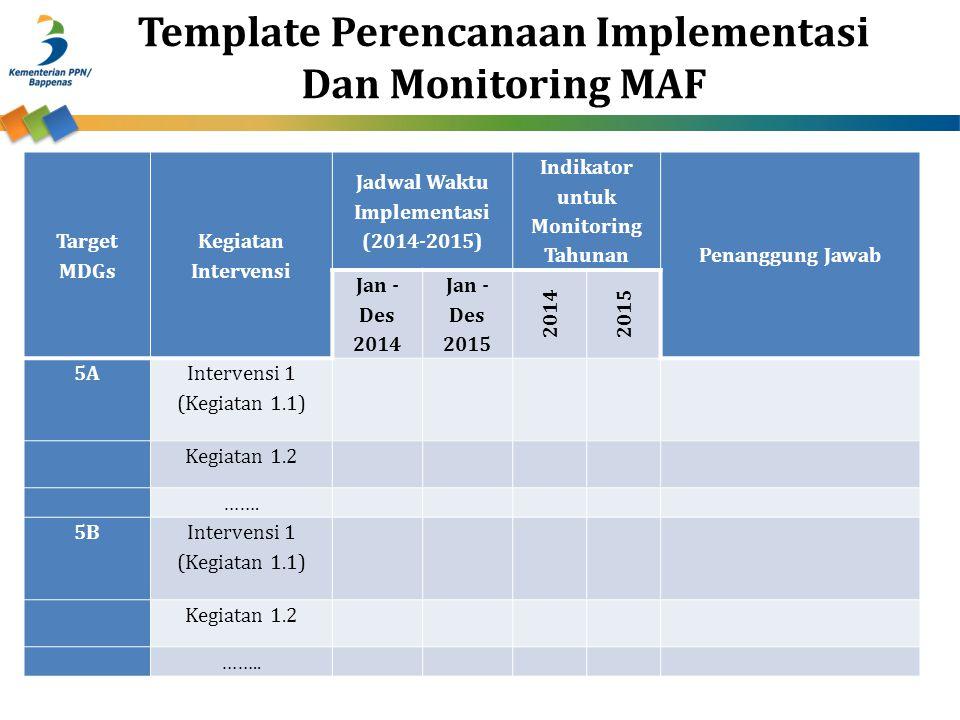 Template Perencanaan Implementasi Dan Monitoring MAF Target MDGs Kegiatan Intervensi Jadwal Waktu Implementasi (2014-2015) Indikator untuk Monitoring