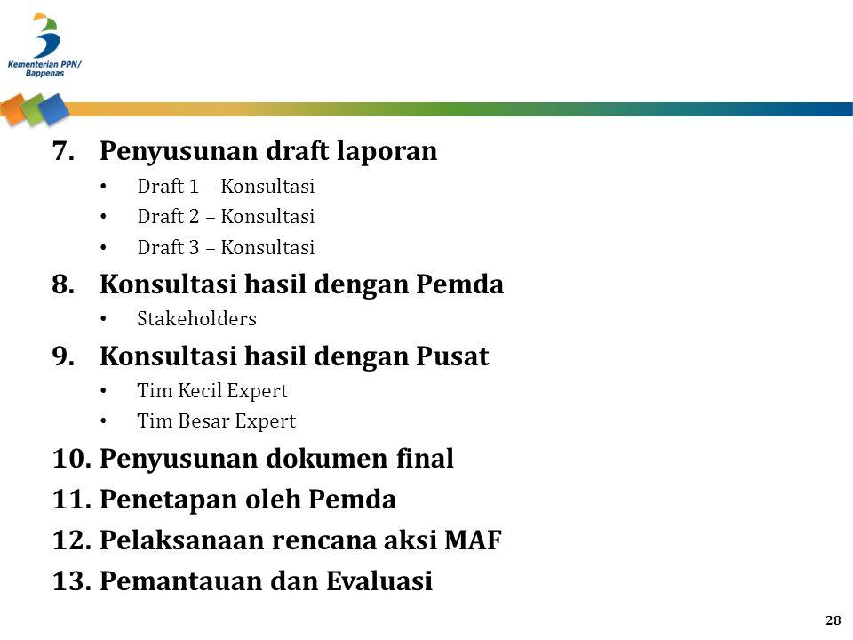 7.Penyusunan draft laporan Draft 1 – Konsultasi Draft 2 – Konsultasi Draft 3 – Konsultasi 8.Konsultasi hasil dengan Pemda Stakeholders 9.Konsultasi ha