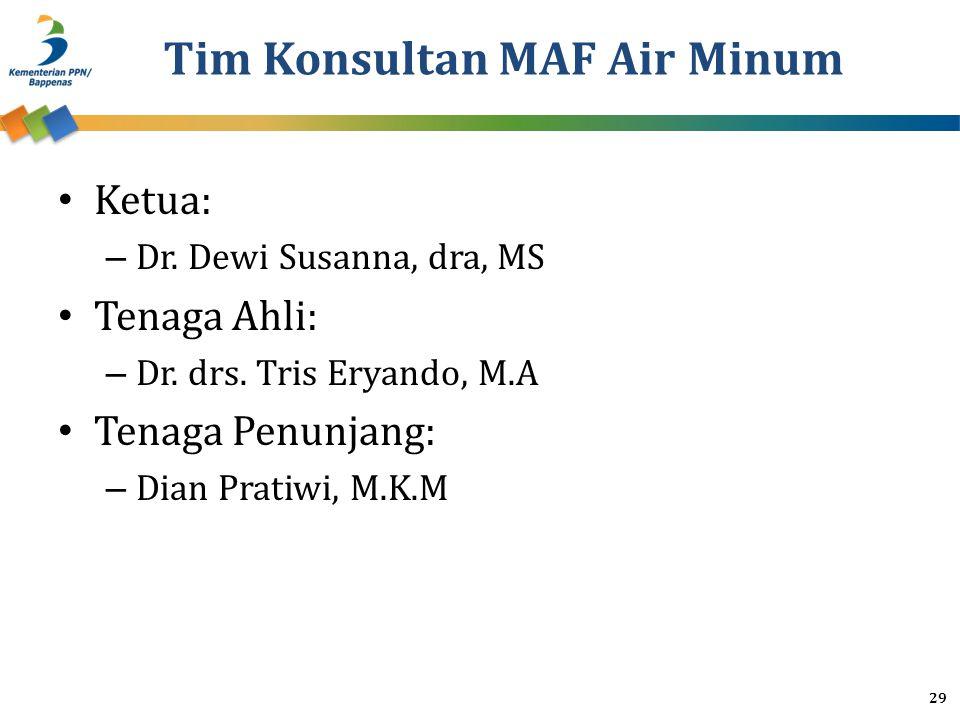 Tim Konsultan MAF Air Minum Ketua: – Dr. Dewi Susanna, dra, MS Tenaga Ahli: – Dr. drs. Tris Eryando, M.A Tenaga Penunjang: – Dian Pratiwi, M.K.M 29
