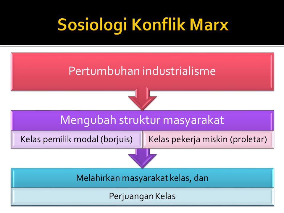 Melahirkan masyarakat kelas, dan Perjuangan Kelas Mengubah struktur masyarakat Kelas pemilik modal (borjuis)Kelas pekerja miskin (proletar) Pertumbuha