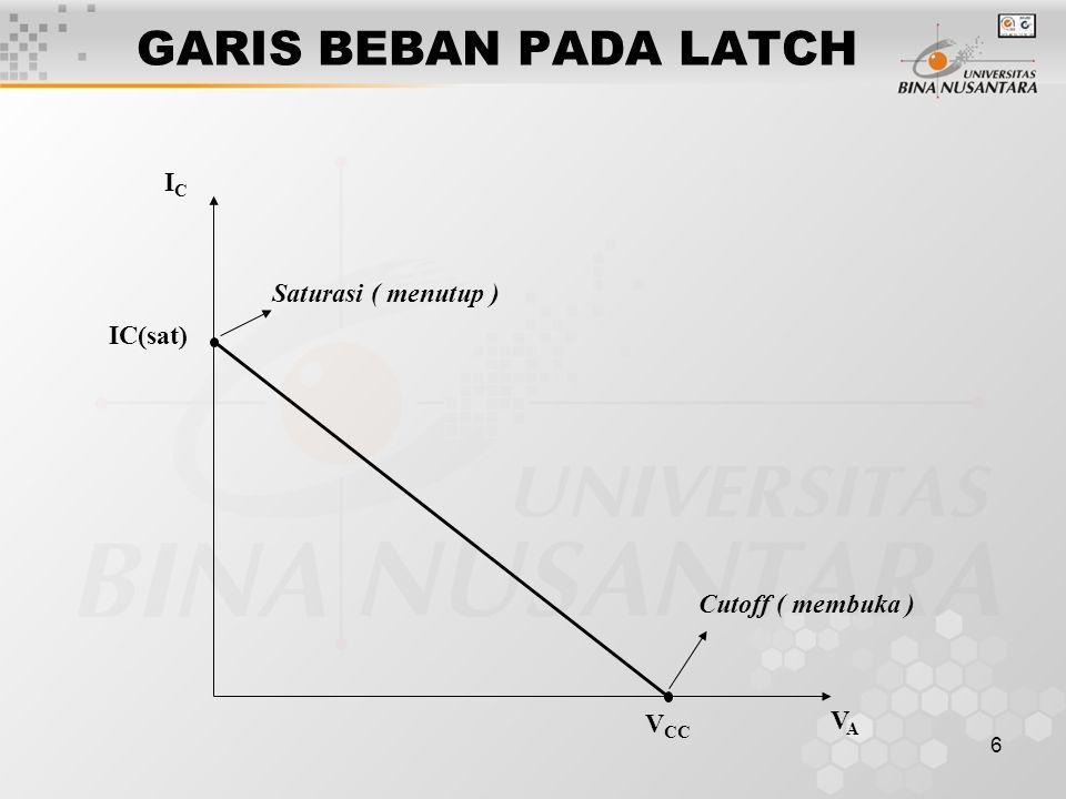 6 GARIS BEBAN PADA LATCH V CC IC(sat) Saturasi ( menutup ) Cutoff ( membuka ) VAVA ICIC