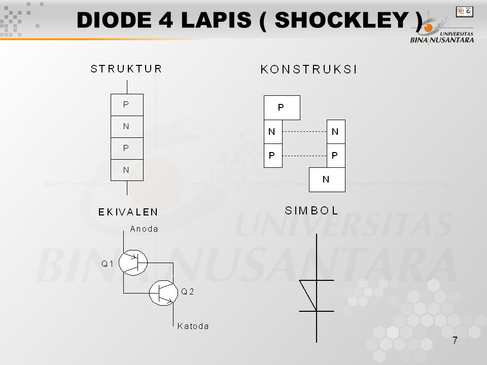 7 DIODE 4 LAPIS ( SHOCKLEY )