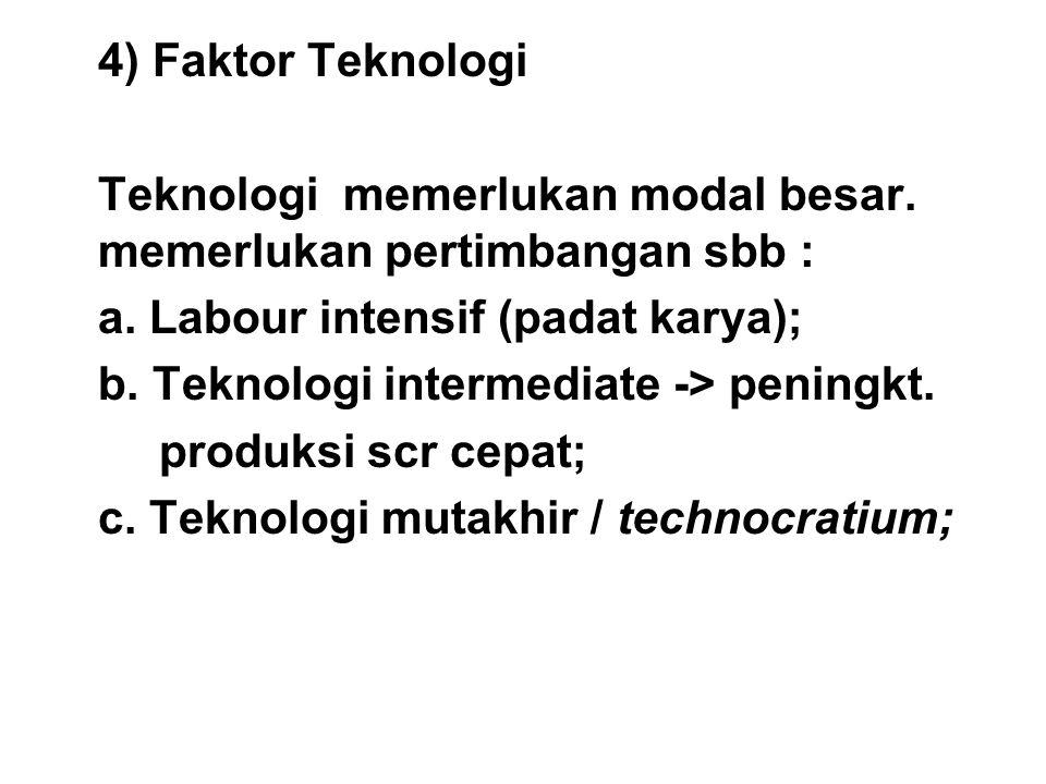 4) Faktor Teknologi Teknologi memerlukan modal besar. memerlukan pertimbangan sbb : a. Labour intensif (padat karya); b. Teknologi intermediate -> pen