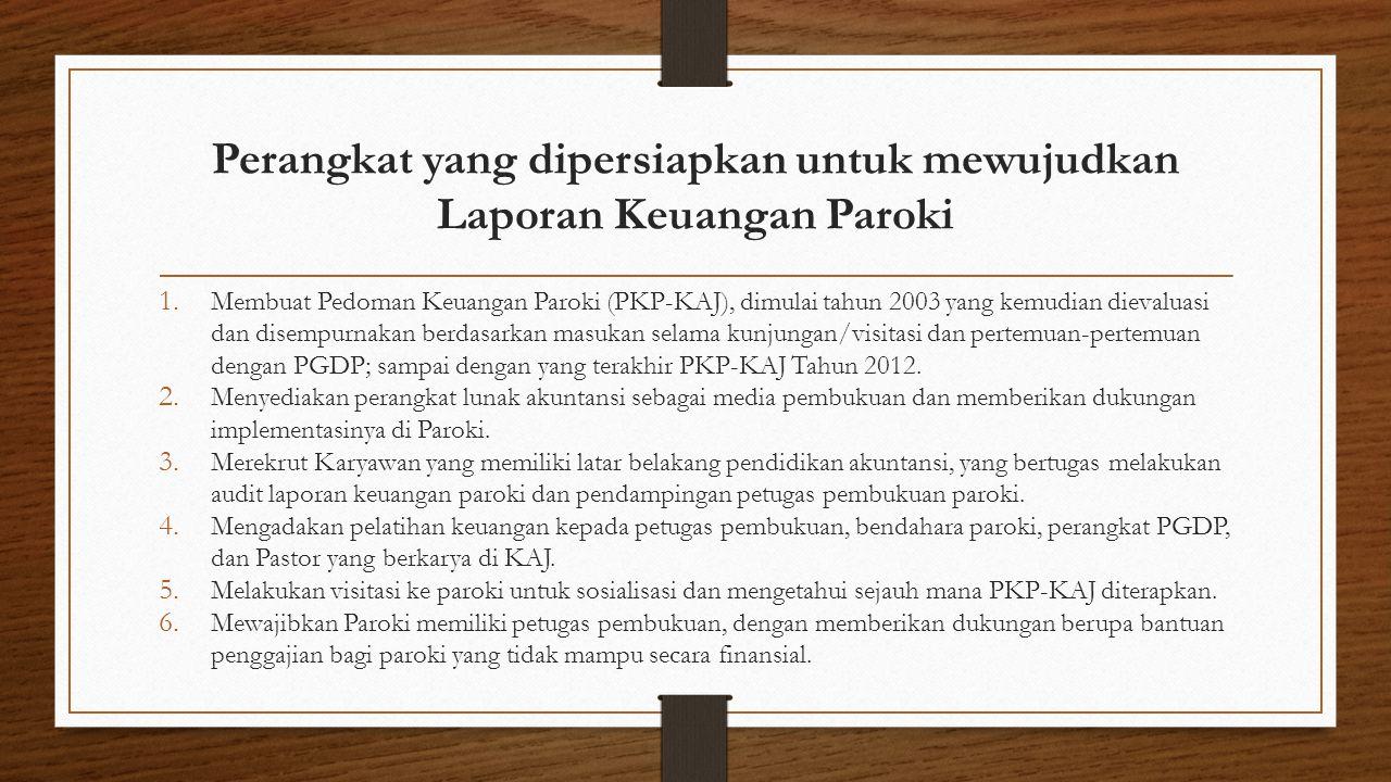 Perangkat yang dipersiapkan untuk mewujudkan Laporan Keuangan Paroki 1. Membuat Pedoman Keuangan Paroki (PKP-KAJ), dimulai tahun 2003 yang kemudian di