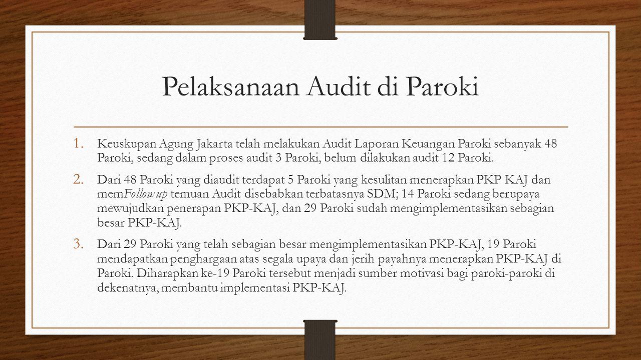 Pelaksanaan Audit di Paroki 1. Keuskupan Agung Jakarta telah melakukan Audit Laporan Keuangan Paroki sebanyak 48 Paroki, sedang dalam proses audit 3 P