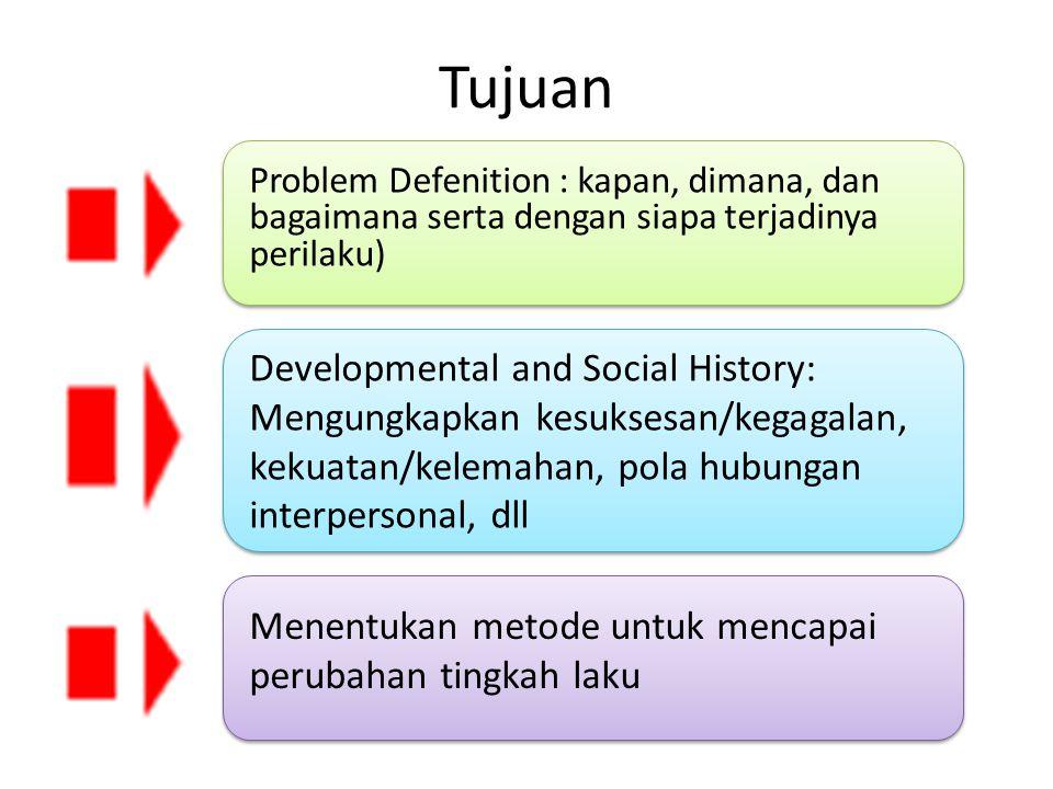 Tujuan Problem Defenition : kapan, dimana, dan bagaimana serta dengan siapa terjadinya perilaku) Developmental and Social History: Mengungkapkan kesuksesan/kegagalan, kekuatan/kelemahan, pola hubungan interpersonal, dll Menentukan metode untuk mencapai perubahan tingkah laku