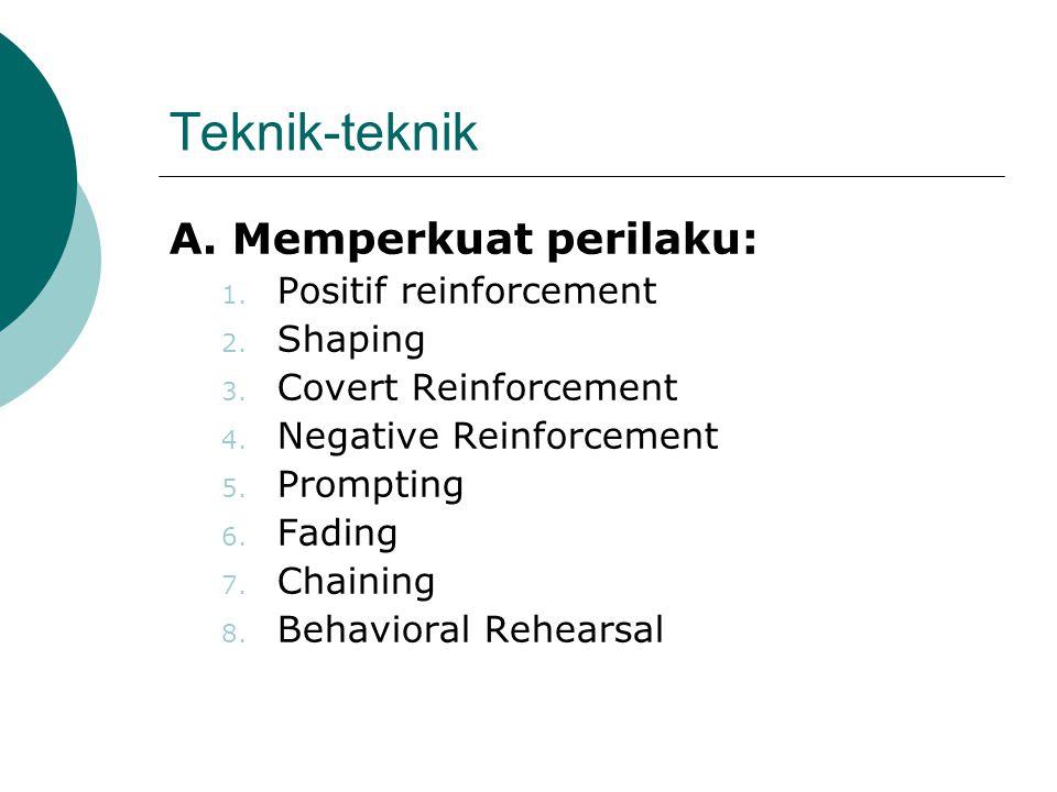 Teknik-teknik A. Memperkuat perilaku: 1. Positif reinforcement 2. Shaping 3. Covert Reinforcement 4. Negative Reinforcement 5. Prompting 6. Fading 7.