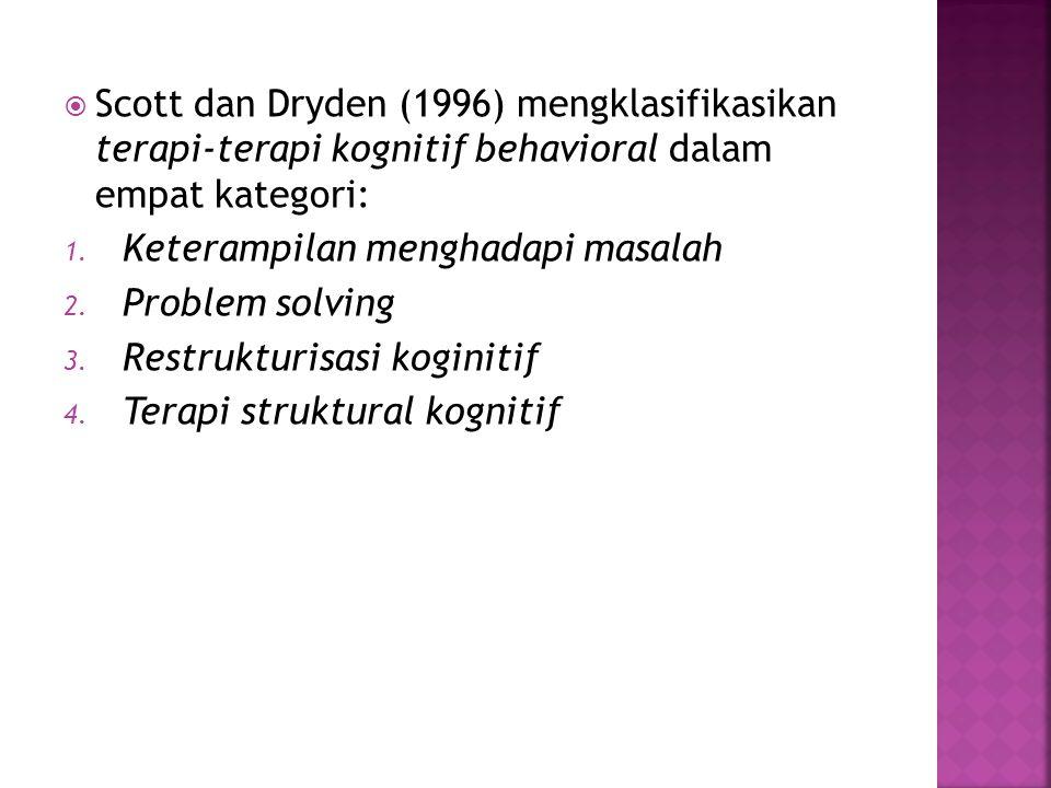  Scott dan Dryden (1996) mengklasifikasikan terapi-terapi kognitif behavioral dalam empat kategori: 1.