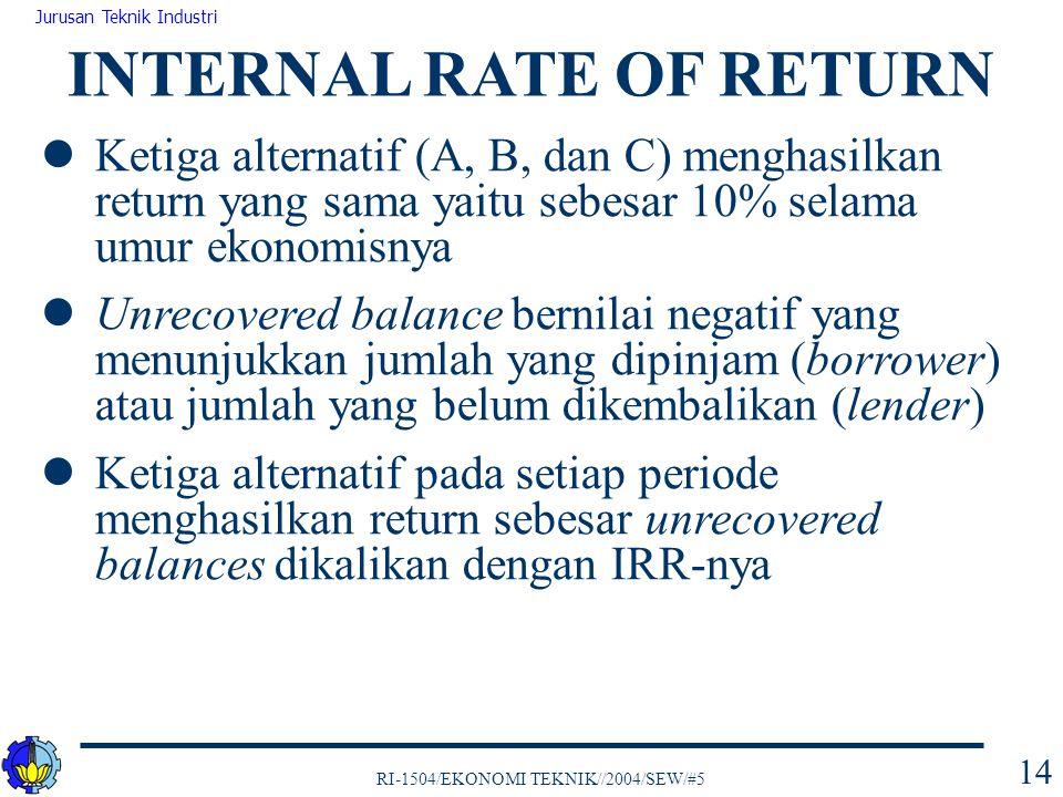 RI-1504/EKONOMI TEKNIK//2004/SEW/#5 Jurusan Teknik Industri 14 Ketiga alternatif (A, B, dan C) menghasilkan return yang sama yaitu sebesar 10% selama