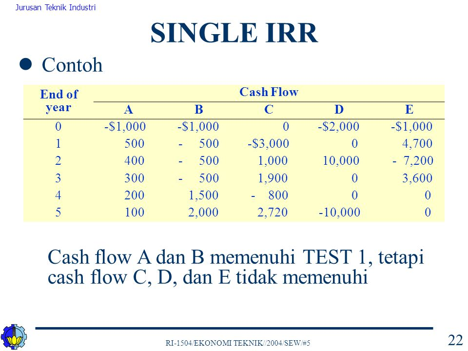 RI-1504/EKONOMI TEKNIK//2004/SEW/#5 Jurusan Teknik Industri 22 Contoh Cash flow A dan B memenuhi TEST 1, tetapi cash flow C, D, dan E tidak memenuhi S