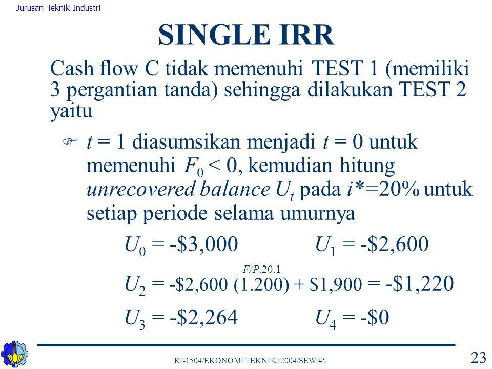 RI-1504/EKONOMI TEKNIK//2004/SEW/#5 Jurusan Teknik Industri 23 Cash flow C tidak memenuhi TEST 1 (memiliki 3 pergantian tanda) sehingga dilakukan TEST