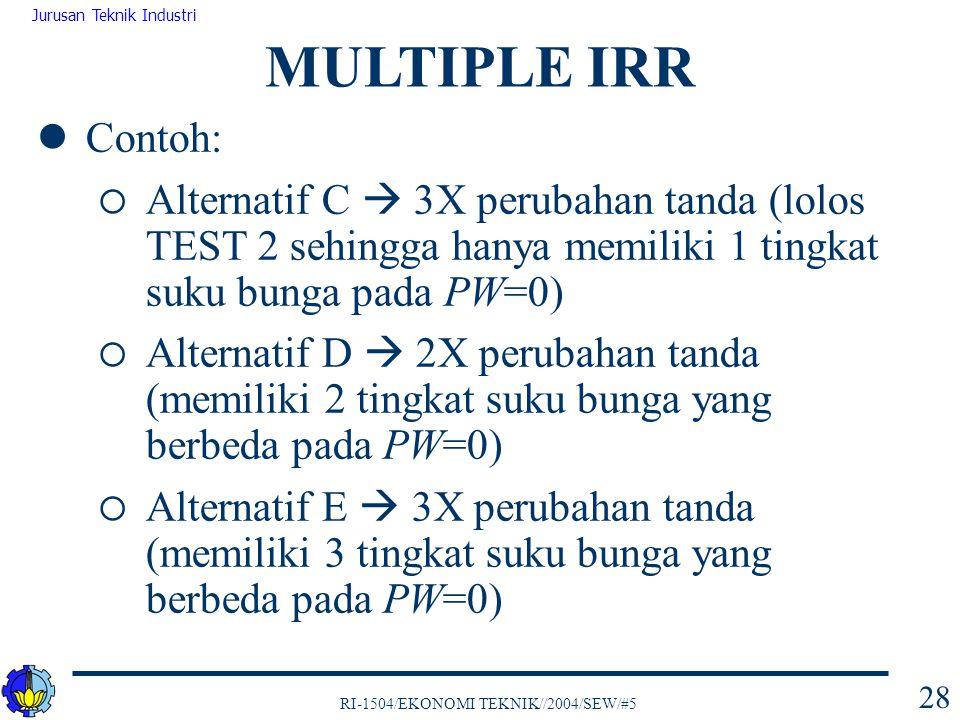 RI-1504/EKONOMI TEKNIK//2004/SEW/#5 Jurusan Teknik Industri 28 Contoh:  Alternatif C  3X perubahan tanda (lolos TEST 2 sehingga hanya memiliki 1 tin