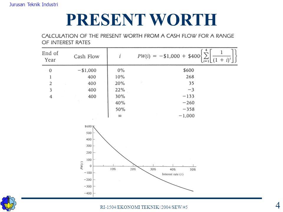 RI-1504/EKONOMI TEKNIK//2004/SEW/#5 Jurusan Teknik Industri 5 Present worth mempunyai ciri-ciri yang memjadikannya cocok sebagai dasar untuk membandingkan alternatif:  PW mempertimbangkan time value of money menurut nilai i yang dipilih  PW memusatkan pada nilai ekuivalen cash flow dalam suatu indeks tunggal pada titik waktu t=0  Nilai unik/tunggal PW tergantung pada tiap-tiap tingkat suku bunga yang digunakan dan tidak tergantung pada pola cash flow-nya PRESENT WORTH
