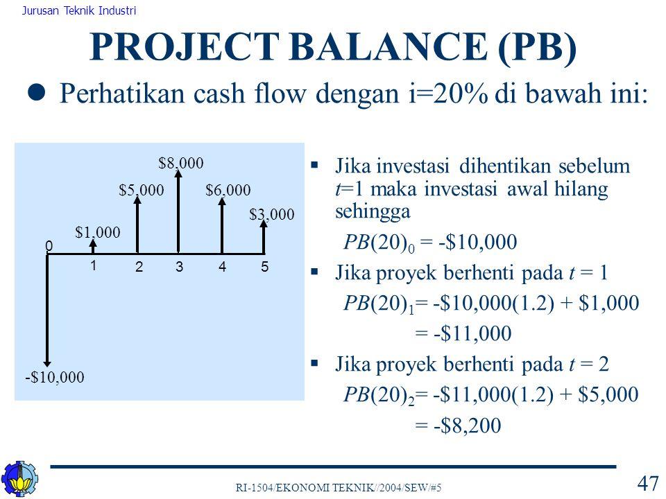 RI-1504/EKONOMI TEKNIK//2004/SEW/#5 Jurusan Teknik Industri 47 Perhatikan cash flow dengan i=20% di bawah ini: PROJECT BALANCE (PB) 1 234 0 -$10,000 $