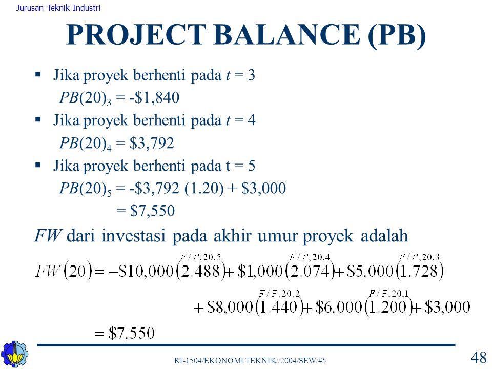 RI-1504/EKONOMI TEKNIK//2004/SEW/#5 Jurusan Teknik Industri 48 PROJECT BALANCE (PB)  Jika proyek berhenti pada t = 3 PB(20) 3 = -$1,840  Jika proyek