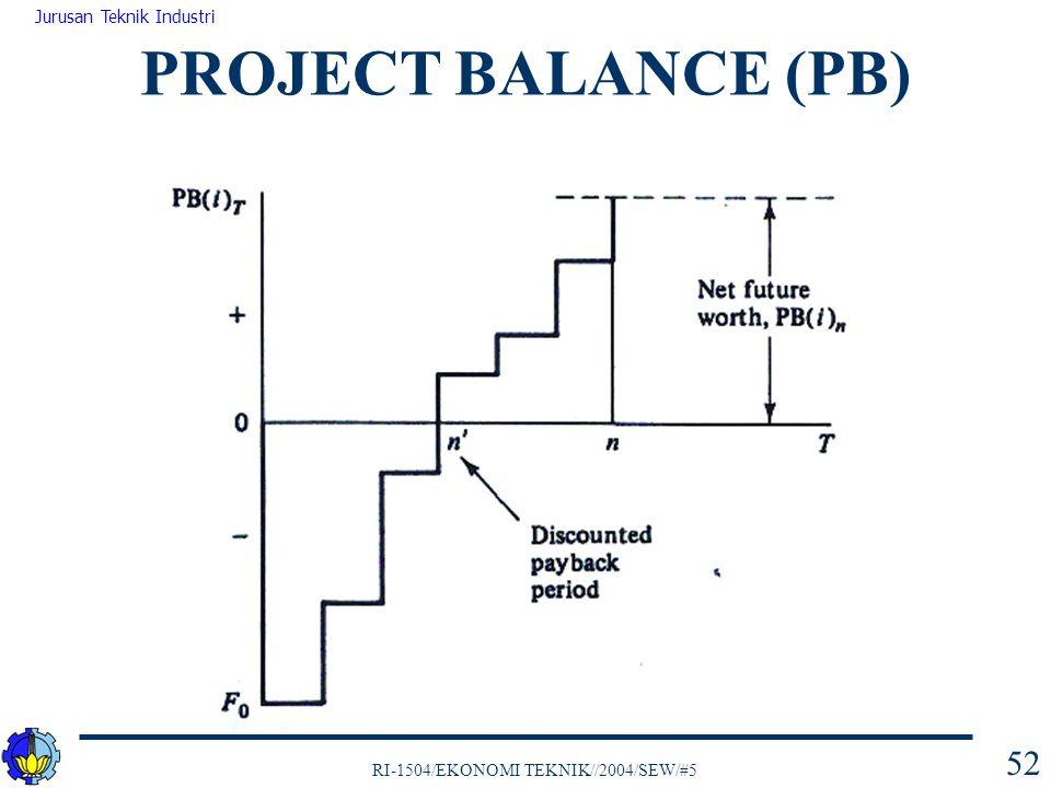 RI-1504/EKONOMI TEKNIK//2004/SEW/#5 Jurusan Teknik Industri 52 PROJECT BALANCE (PB)