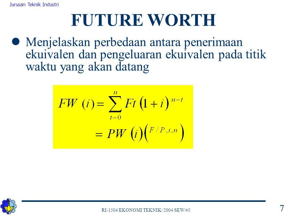 RI-1504/EKONOMI TEKNIK//2004/SEW/#5 Jurusan Teknik Industri 38 Merupakan kasus khusus dari dasar perbandingan Present Worth (PW) CE(i) menggambarkan suatu dasar perbandingan alternatif investasi dengan cara mencari suatu jumlah tunggal present (PW) pada tingkat suku bunga yang ditentukan sehingga PW tersebut ekuivalen dengan perbedaan antara penerimaan dan pengeluaran bila pola cash flow yang diberikan berulang terus menerus (  ) CAPITALIZED EQUIVALENT AMOUNT