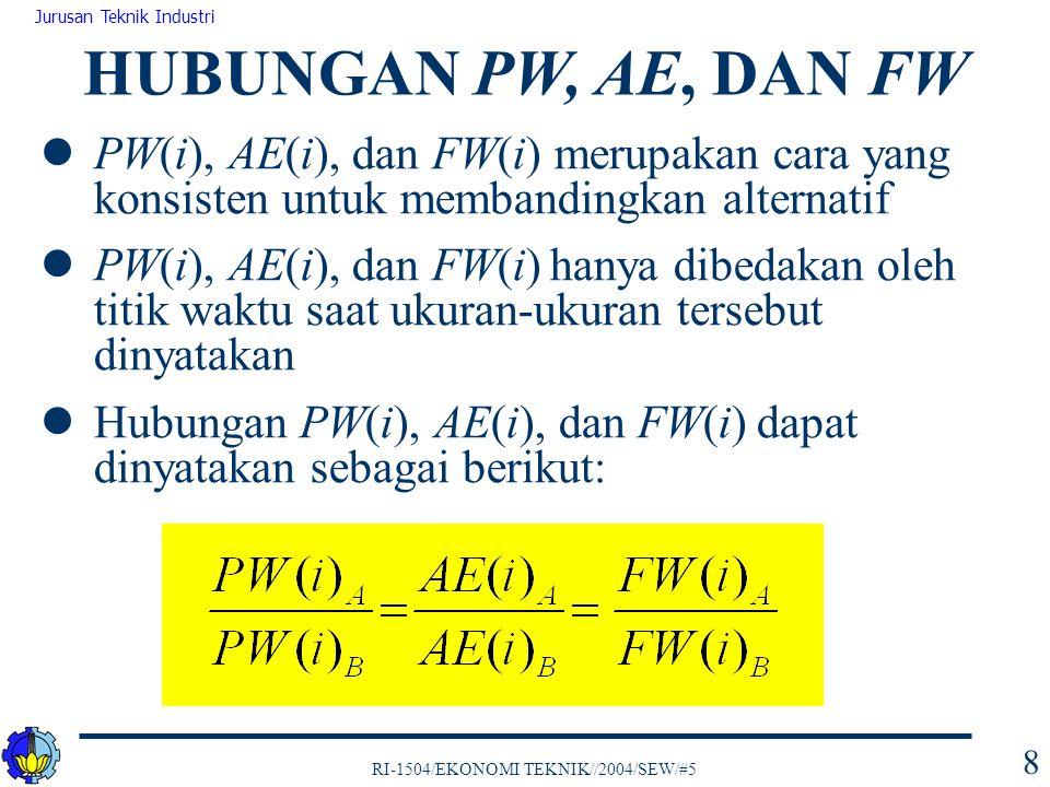 RI-1504/EKONOMI TEKNIK//2004/SEW/#5 Jurusan Teknik Industri 8 PW(i), AE(i), dan FW(i) merupakan cara yang konsisten untuk membandingkan alternatif PW(