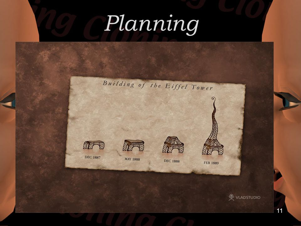 2015/4/2011 Planning