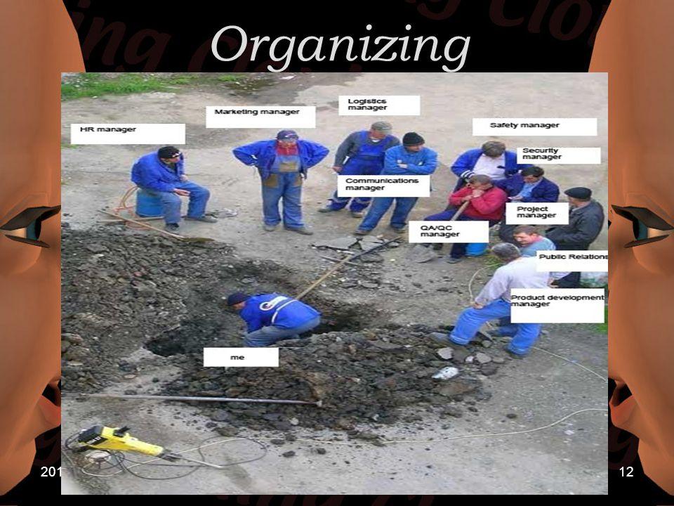 2015/4/2012 Organizing