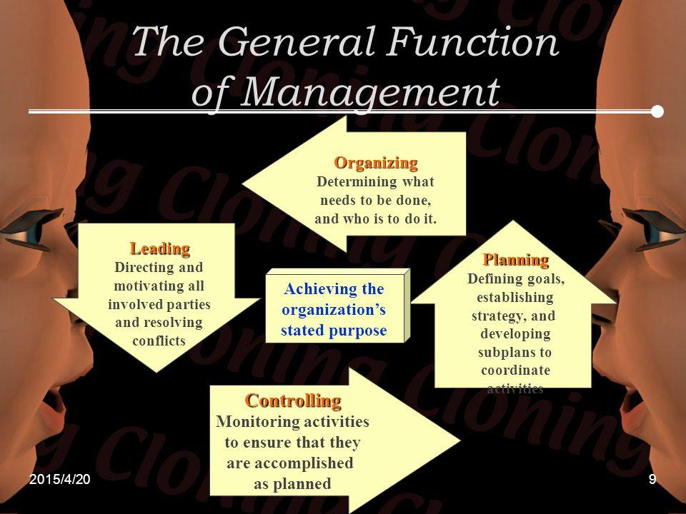 Cont...Coordinating: menyelaraskan tugas agar tidak terjadi kekacauan dan lempar tanggung jawab.