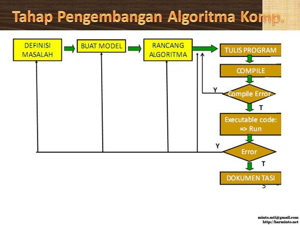 7 Komponen dasar pemrograman : 1.Membaca data (input) 2.Menampilkan data (output) 3.Melakukan perhitungan aritmatika (compute) 4.Memberikan nilai (value) ke suatu identifier/variabel 5.Melakukan seleksi kondisi/pemilihan 6.Melakukan pengulangan (loop) 7.Array 8.Function