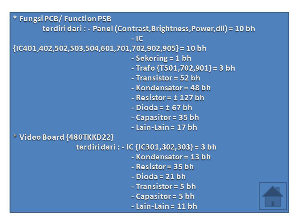 * Fungsi PCB/ Function PSB terdiri dari : - Panel (Contrast,Brightness,Power,dll) = 10 bh - IC {IC401,402,502,503,504,601,701,702,902,905} = 10 bh - S