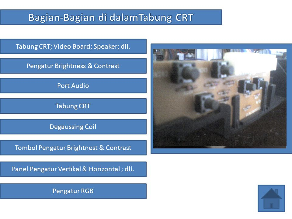 Tabung CRT; Video Board; Speaker; dll. Pengatur Brightness & Contrast Port Audio Degaussing Coil Tabung CRT Tombol Pengatur Brightnest & Contrast Pane