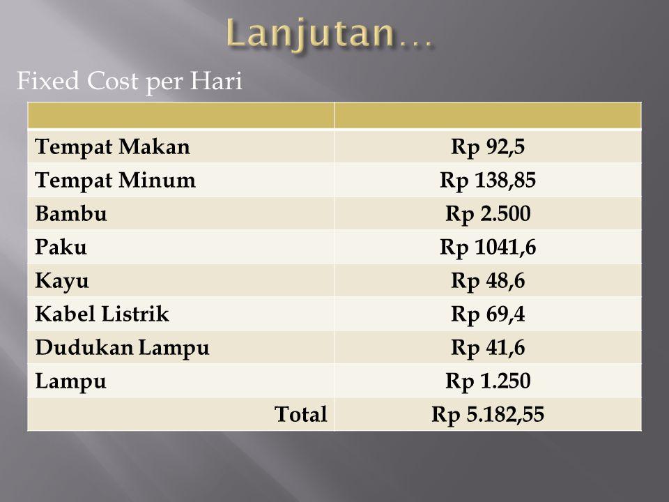 Fixed Cost per Hari Tempat MakanRp 92,5 Tempat MinumRp 138,85 BambuRp 2.500 PakuRp 1041,6 KayuRp 48,6 Kabel ListrikRp 69,4 Dudukan LampuRp 41,6 LampuRp 1.250 TotalRp 5.182,55