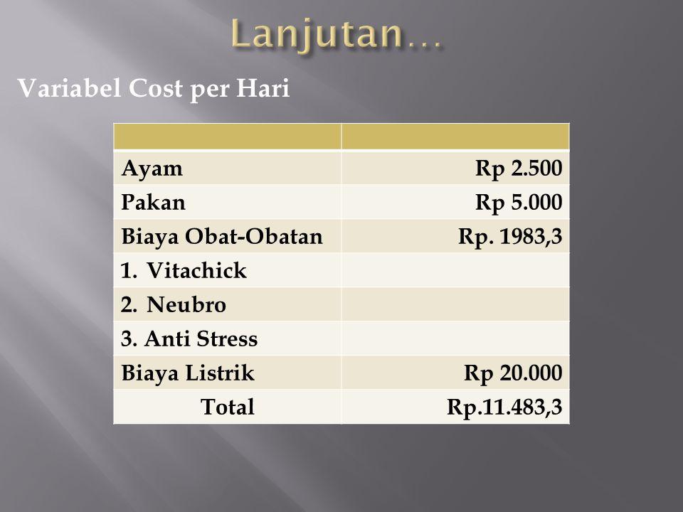 Variabel Cost per Hari AyamRp 2.500 PakanRp 5.000 Biaya Obat-ObatanRp.