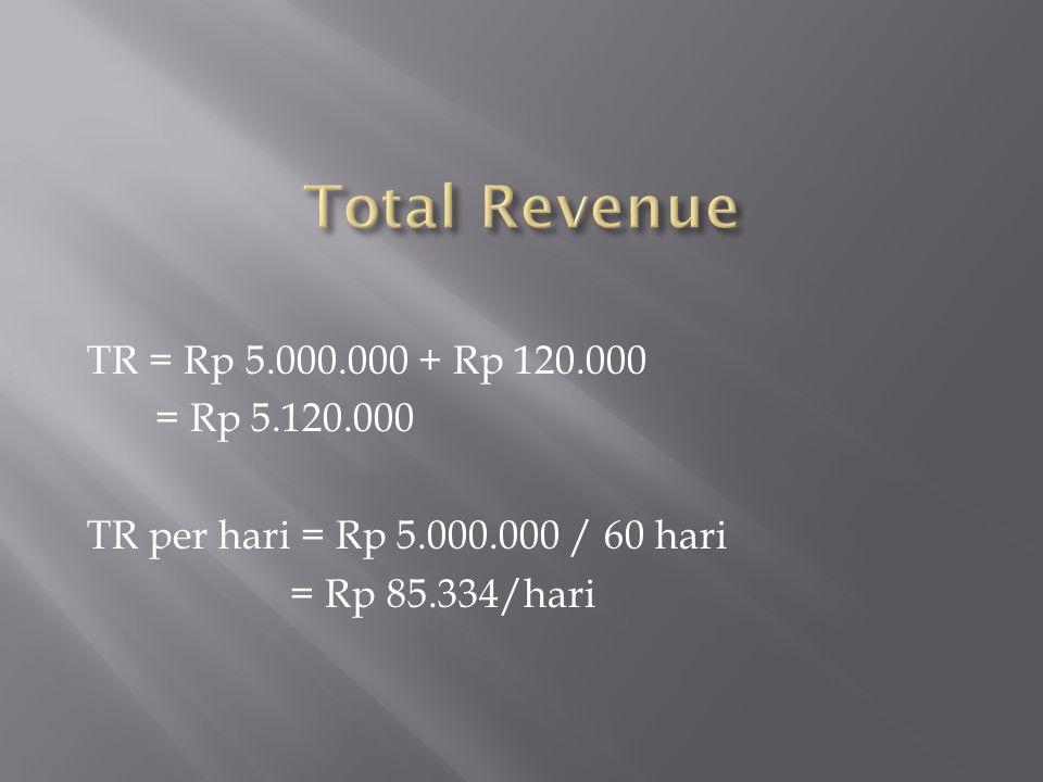 TR = Rp 5.000.000 + Rp 120.000 = Rp 5.120.000 TR per hari = Rp 5.000.000 / 60 hari = Rp 85.334/hari