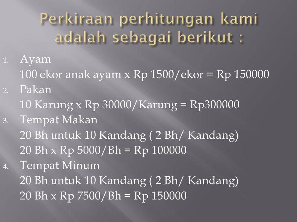 1. Ayam 100 ekor anak ayam x Rp 1500/ekor = Rp 150000 2.