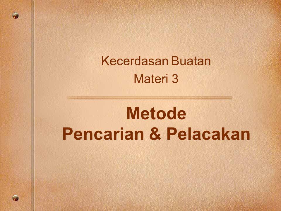 Metode Pencarian & Pelacakan Kecerdasan Buatan Materi 3