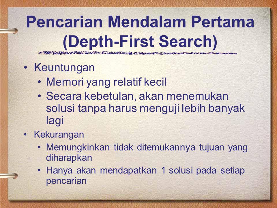 Pencarian Mendalam Pertama (Depth-First Search) Keuntungan Memori yang relatif kecil Secara kebetulan, akan menemukan solusi tanpa harus menguji lebih