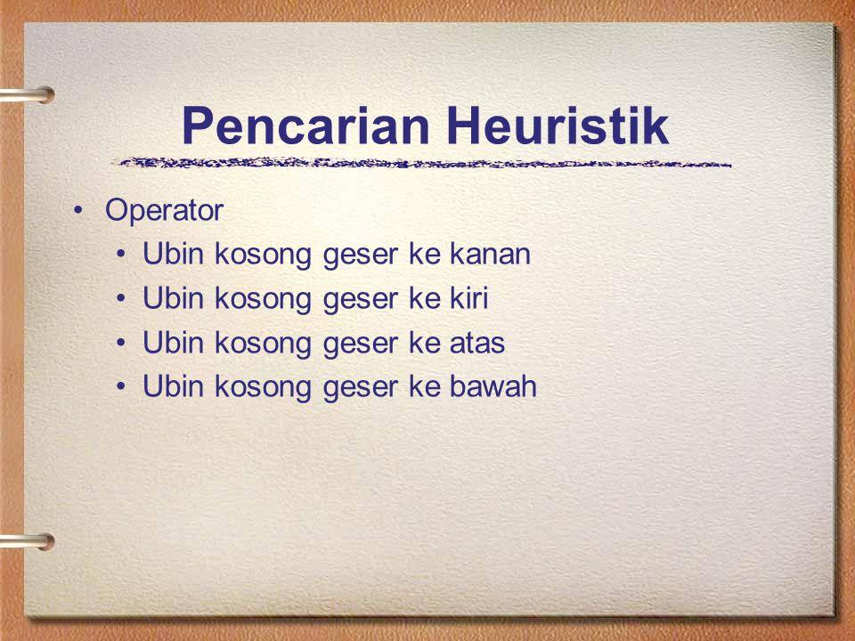 Pencarian Heuristik Operator Ubin kosong geser ke kanan Ubin kosong geser ke kiri Ubin kosong geser ke atas Ubin kosong geser ke bawah