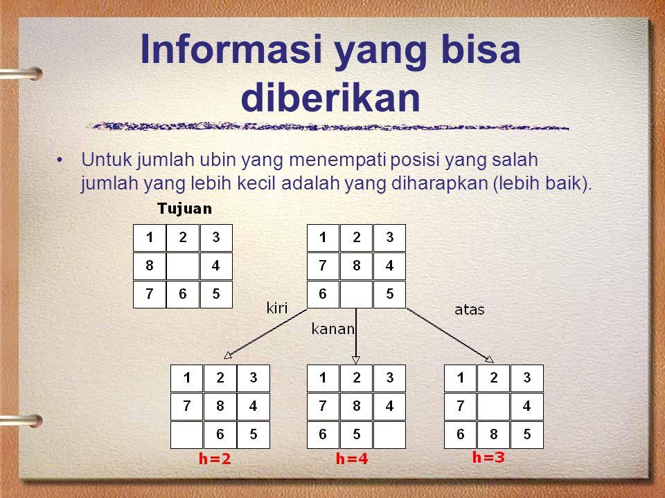 Informasi yang bisa diberikan Untuk jumlah ubin yang menempati posisi yang salah jumlah yang lebih kecil adalah yang diharapkan (lebih baik).