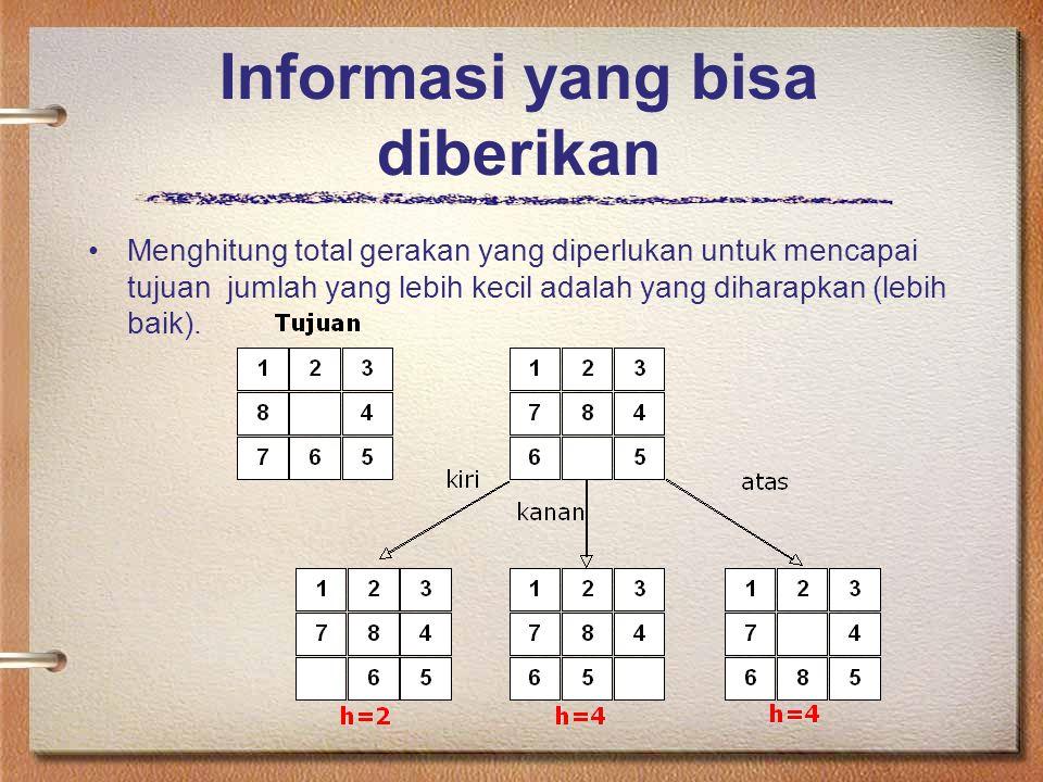Informasi yang bisa diberikan Menghitung total gerakan yang diperlukan untuk mencapai tujuan jumlah yang lebih kecil adalah yang diharapkan (lebih bai