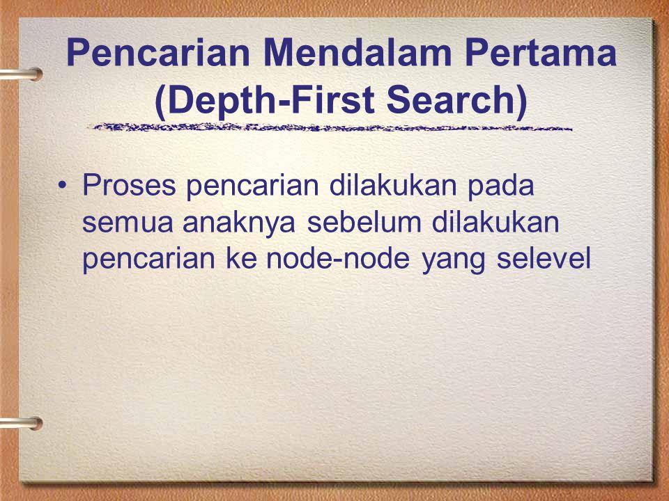 Pencarian Mendalam Pertama (Depth-First Search) Proses pencarian dilakukan pada semua anaknya sebelum dilakukan pencarian ke node-node yang selevel