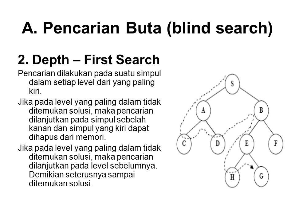 A. Pencarian Buta (blind search) 2. Depth – First Search Pencarian dilakukan pada suatu simpul dalam setiap level dari yang paling kiri. Jika pada lev