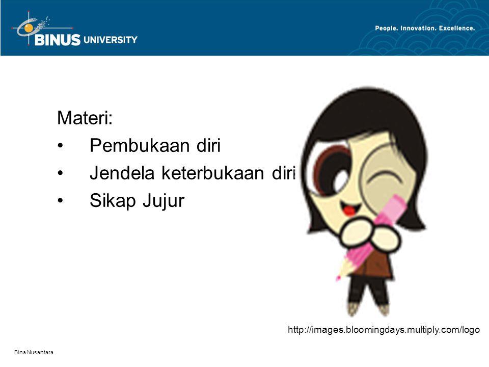 Bina Nusantara Materi: Pembukaan diri Jendela keterbukaan diri Sikap Jujur http://images.bloomingdays.multiply.com/logo