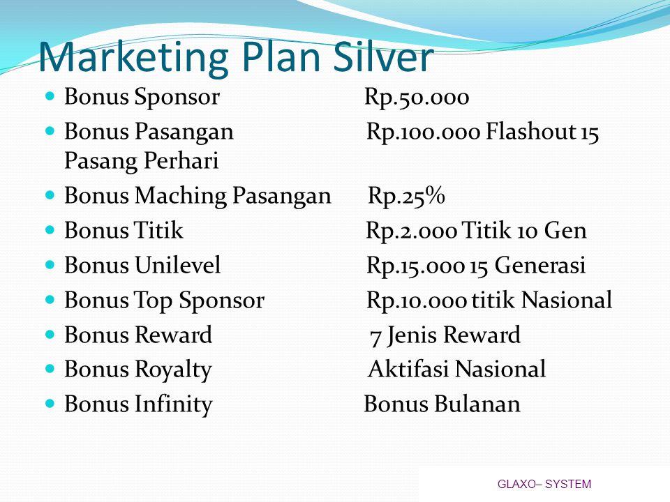 Marketing Plan Gold Bonus Sponsor Rp.100.000 Bonus Pasangan Rp.250.000 Bonus Pasangan Maching Rp.25% Bonus Titik Rp.5.000 10 Generasi