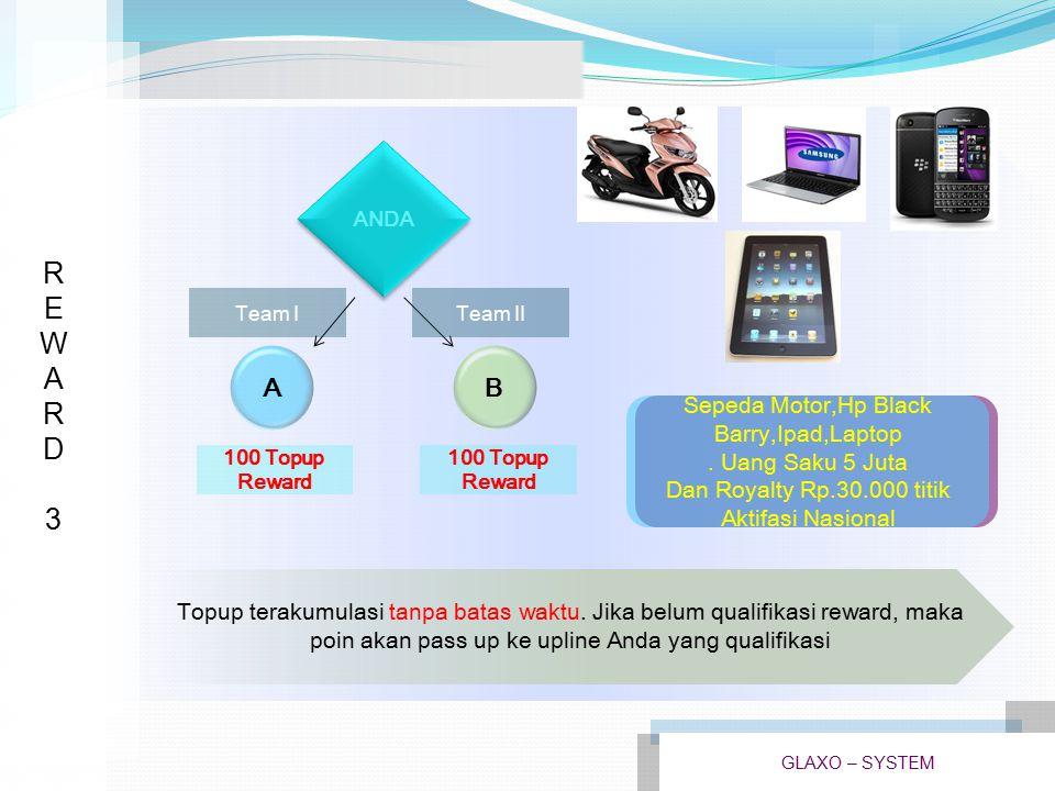 REWARD4REWARD4 Topup terakumulasi tanpa batas waktu.