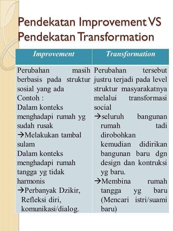Pendekatan Improvement VS Pendekatan Transformation ImprovementTransformation Perubahan masih berbasis pada struktur sosial yang ada Contoh : Dalam konteks menghadapi rumah yg sudah rusak  Melakukan tambal sulam Dalam konteks menghadapi rumah tangga yg tidak harmonis  Perbanyak Dzikir, Refleksi diri, komunikasi/dialog.